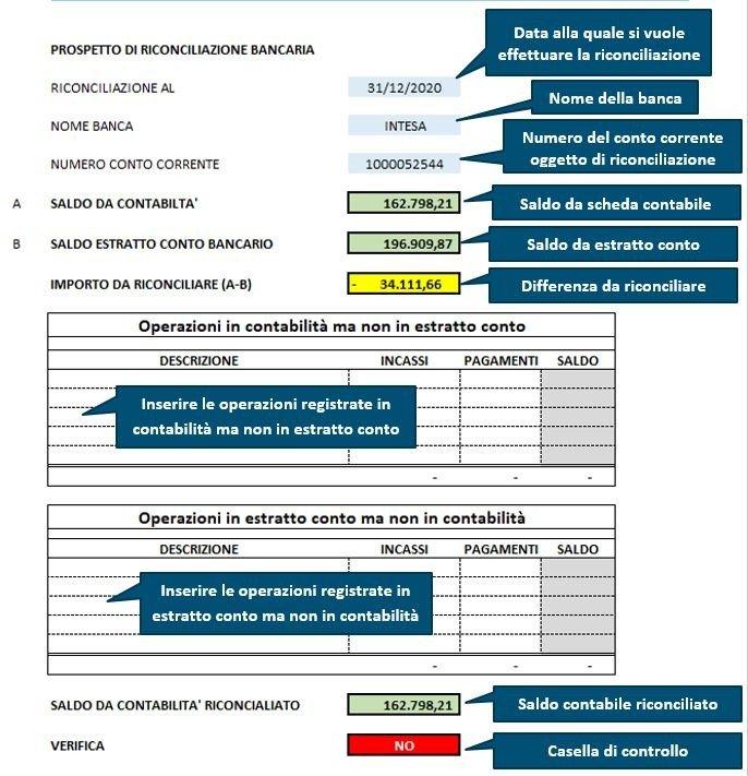 Prospetto Excel riconciliazione bancaria
